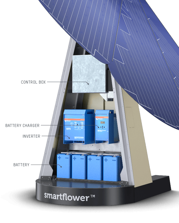 Smartflower with battery backup